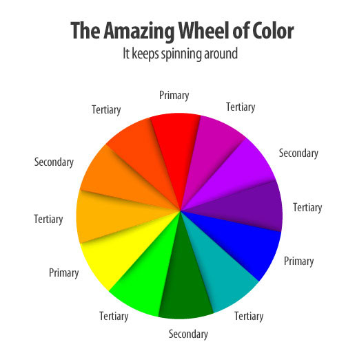 Jims-Color-Wheel